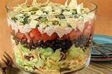 pictures of Taco Salad Recipe Online