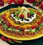 Mexican Food Recipes English images